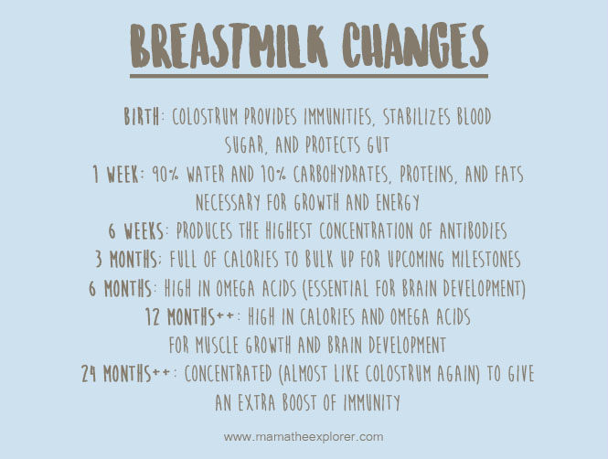 breastmilkchanges